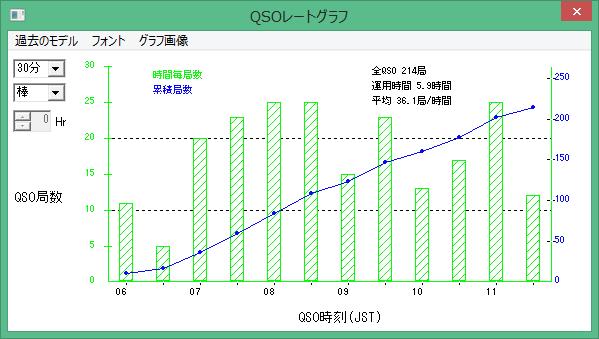 2016_tkcw_graph