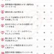 日本ロマンチスト協会…
