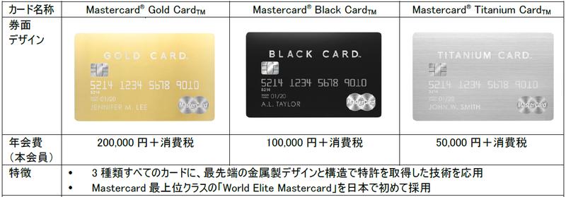 Luxury Card 20161024 1