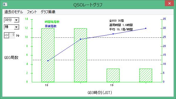 2016_ntt_graph