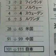 日本の男女格差は日本…