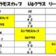 ミニラモスカップ☆U…