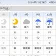 今日は雨になり、明日…