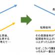 日本経済新聞とFP深…