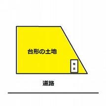●(上底+下底)×高…