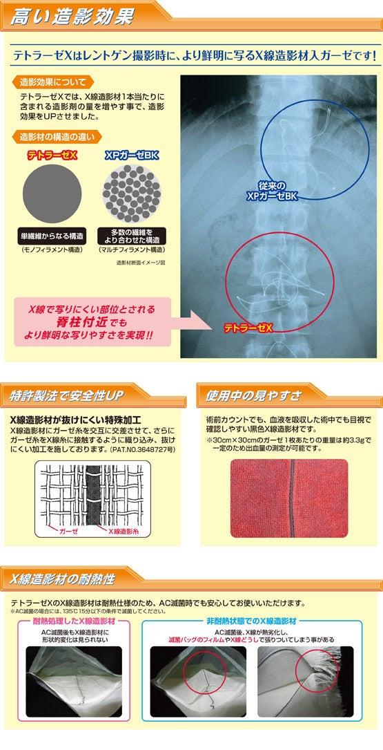 出典  medical products