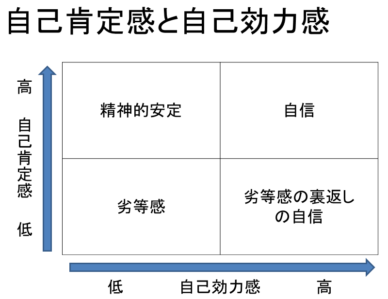 Images of 自己効力感 - JapaneseClass.jp