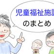 【社会的養護】【児童…