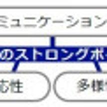 ワガママNo.131…