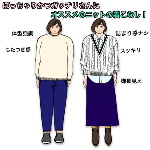 ぽっちゃりの春コーデとおしゃれのポイント・着や …