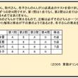 算数パズルの答え(1…