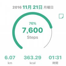 今週の〜トラメカ70…