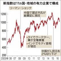 「日経アジア300指…