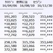 欅坂46vs乃木坂4…