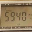 体重測定結果H28年…
