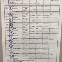 ドッキリ味スタ松本城