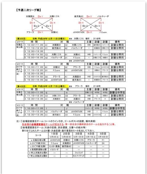 {F0B05ECB-C4F2-44DC-B892-DDE8631B49D1}