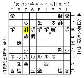 第29期竜王戦七番勝負第5局-2