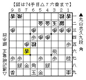 第29期竜王戦七番勝負第5局-4