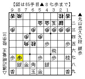 第29期竜王戦七番勝負第5局-3