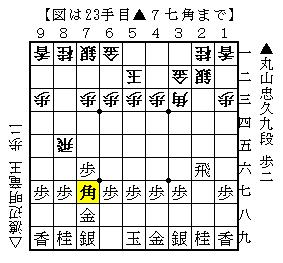 第29期竜王戦七番勝負第5局-1