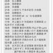 アニメ出演数2016