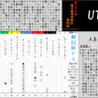 東大HC予想紙(朝日…