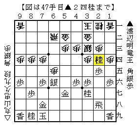 第29期竜王戦七番勝負第6局-3