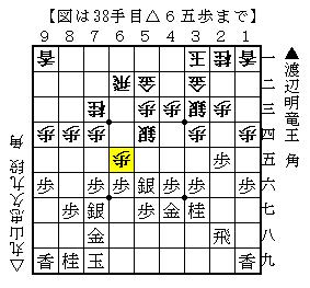 第29期竜王戦七番勝負第6局-2