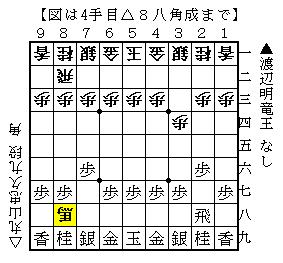 第29期竜王戦七番勝負第6局-1