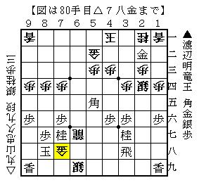 第29期竜王戦七番勝負第6局-5