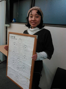 名古屋開催!生命の樹出版お話会