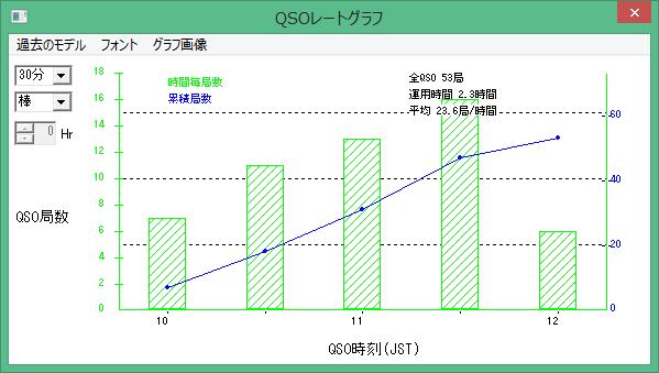 2016_1area_am_graph