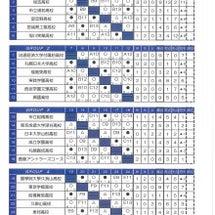波崎ユースカップ(毎…