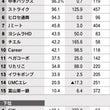 日本経済新聞記事 新…