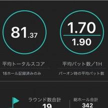 今年のゴルフ