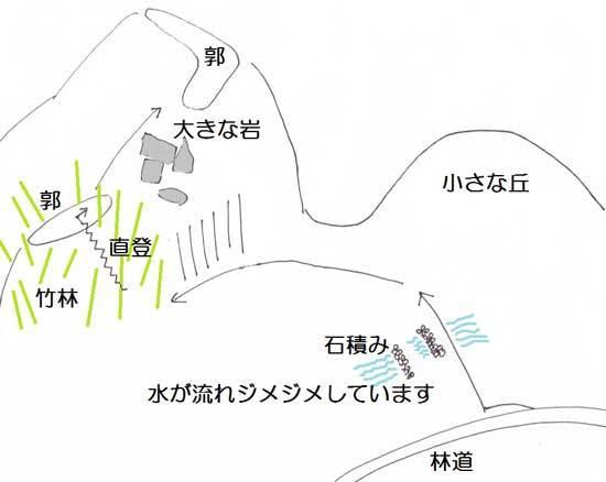 【絵】茶臼山城