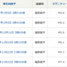 福島 地震が続きます…