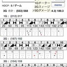 JBC月例会@横須賀…