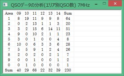 2017_allsaitama_areabetsu