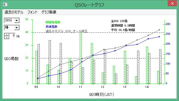 2017_allsaitama_graph