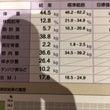 ◆大公開(o^^o)…