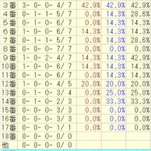 AJCC(データ)