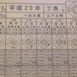 """""""天野使音さんと立春…"""