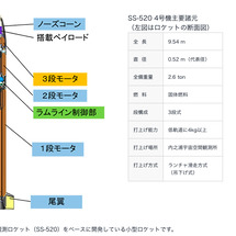 SS-520ロケット