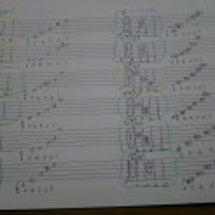 ギターコードの分類