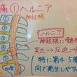 【腰痛を知ろう①ヘル…