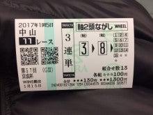 03_京成杯_3連単軸2頭ながし_20170115.jpg
