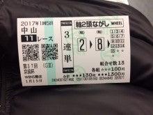 02_京成杯_3連単軸2頭ながし_20170115.jpg