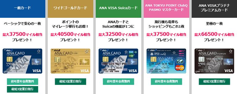 ana visa card canpaign 20160116 2